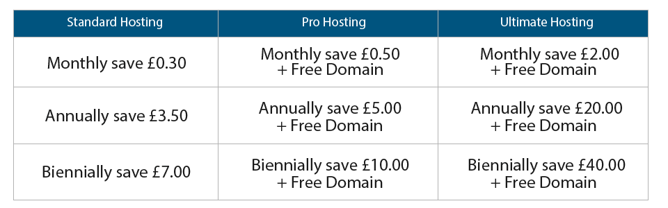 Tsohost Promotional Code Savings